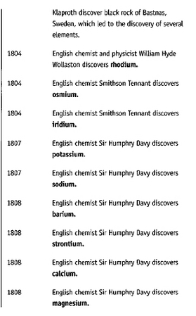 timeline the discovery of elements chemical element vanadium periodic table - Periodic Table Of Elements Discovery
