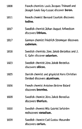 Timeline the discovery of elements chemical element timeline the discovery of elements urtaz Gallery