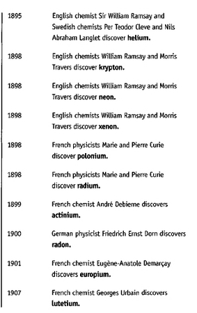 Timeline the discovery of elements chemical element timeline the discovery of elements urtaz Choice Image