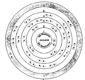 Cerium Cerium Atom