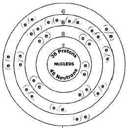 an overview of the atomic element number 36 krypton Like im doing the element krypton and i need to know  overview of krypton atomic number:36  krypton chemical symbol=kr atomic number=36.