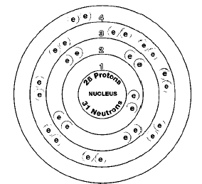 Bohr Model Of Nickel http://www.chemistryexplained.com/elements/L-P/Nickel.html