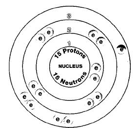 Phosphorus chemical element reaction water uses elements phosphorus urtaz Gallery