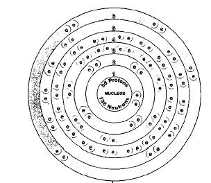 OverviewRadon Atom Model