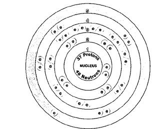 Image Gallery rubidium atom