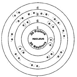 ... Structure 3D Model furthermore Iron Atom Diagram. on zinc atom diagram