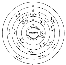 diagram of zirconium zirconium, chemical element - reaction, water, uses ...