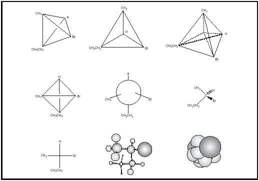 Figure 2. Representations for the three-dimensional geometry of a 2-bromobutane isomer.