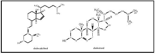 Figure 1. Structures of cholecalciferol and cholesterol.