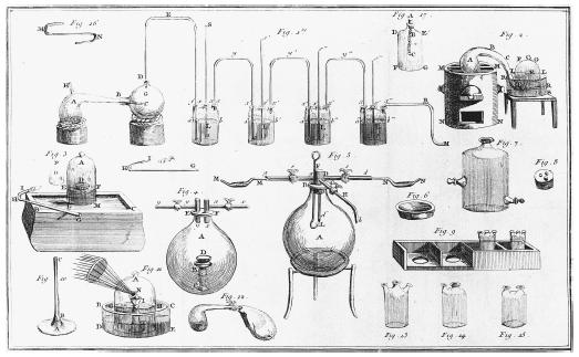 A rendering of instruments in Lavoisier's laboratory.