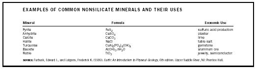 Table 1. Examples of common nonsilicate minerals and their uses.