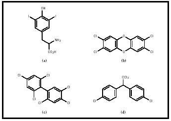 "Figure 1. Four representative organohalogens: (a) a thyroid hormone; (b) ""dioxin"" (2,3,7, 8-tetrachlorodibenzo-p-dioxin); (c) a polychlorinated biphenyl (PCB); (d) DDT (dichlorodiphenyltrichloroethane)."