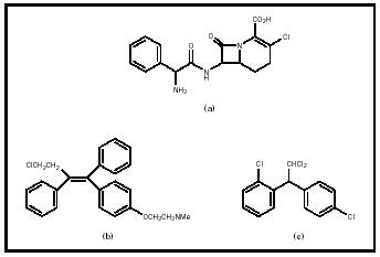Figure 2. Organohalogens as drugs: (a) Lorabid, antibiotic; (b) toremifene, a breast cancer drug; (c) mitotane, a cancer drug.