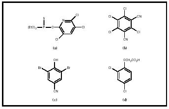 Figure 3. Organohalogens used as pesticides: (a) Dursban, an insecticide;(b) Daconil, a fungicide; (c) Bromoxynil, an herbicide; (d) 2,4-D, an herbicide.