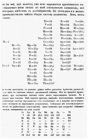 The first Mendeleev periodic table, 1869.