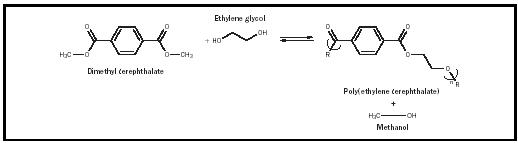 Figure 5. The classic reaction for producing plastics and fibers. New plants use pure acid for this reaction.