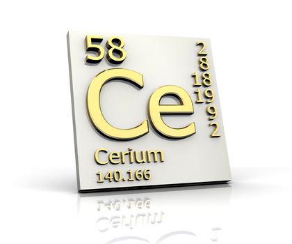 Cerium chemical element reaction water uses elements metal cerium 3497 urtaz Images