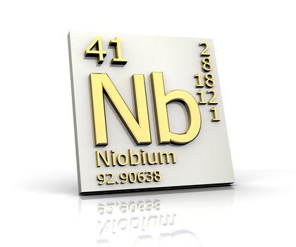 About Niobium >> Niobium Chemical Element Uses Elements Metal Number Name