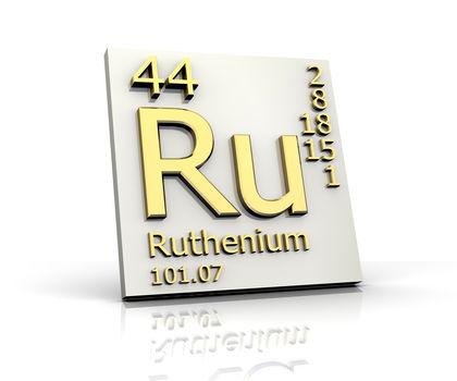 Ruthenium Chemical Element Reaction Uses Elements Metal
